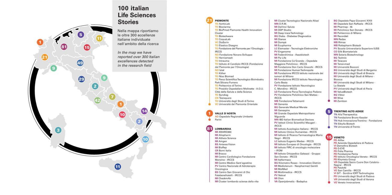 Biomedical Lab, una delle 300 eccellenze italiane dell'innovazione in sanità